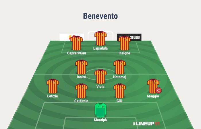 La probabile formazione del Benevento in Serie A