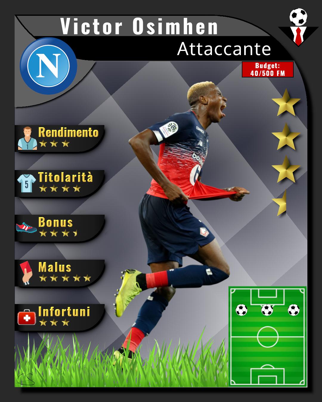 La scheda riassuntiva dell'Osservato Speciale Victor Osimhen, nuovo giocatore del Napoli