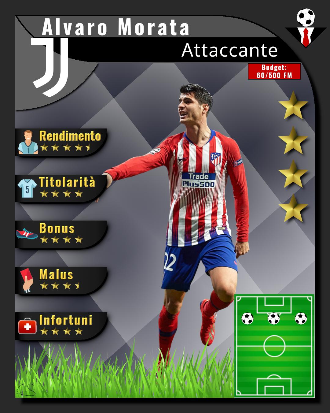 L'Osservato Speciale Alvaro Morata tornato da poco alla Juventus