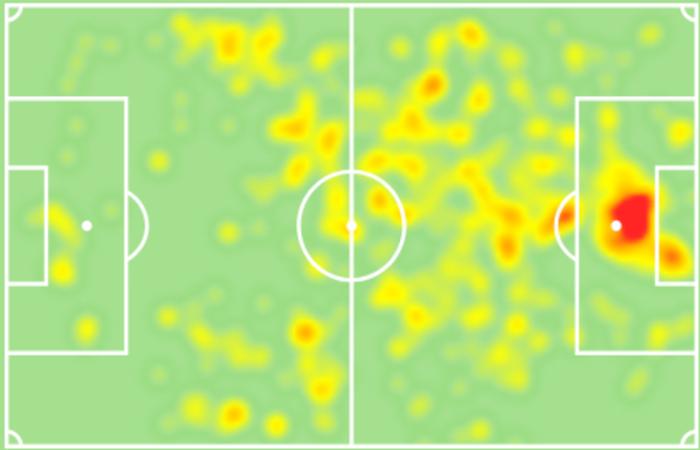 La heatmap di Olivier Giroud, nuovo attaccante del Milan
